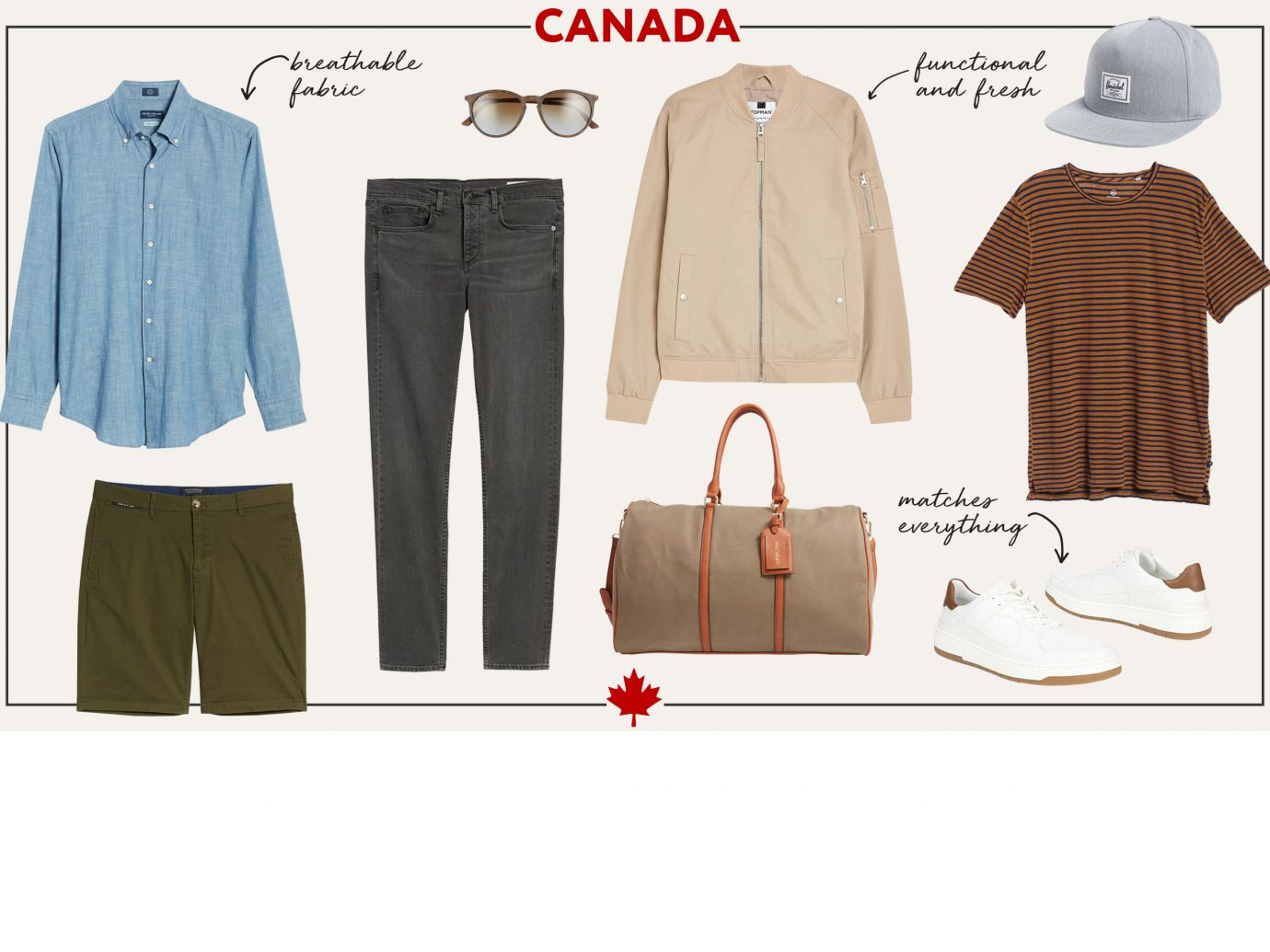 What to wear in Canada collage - men