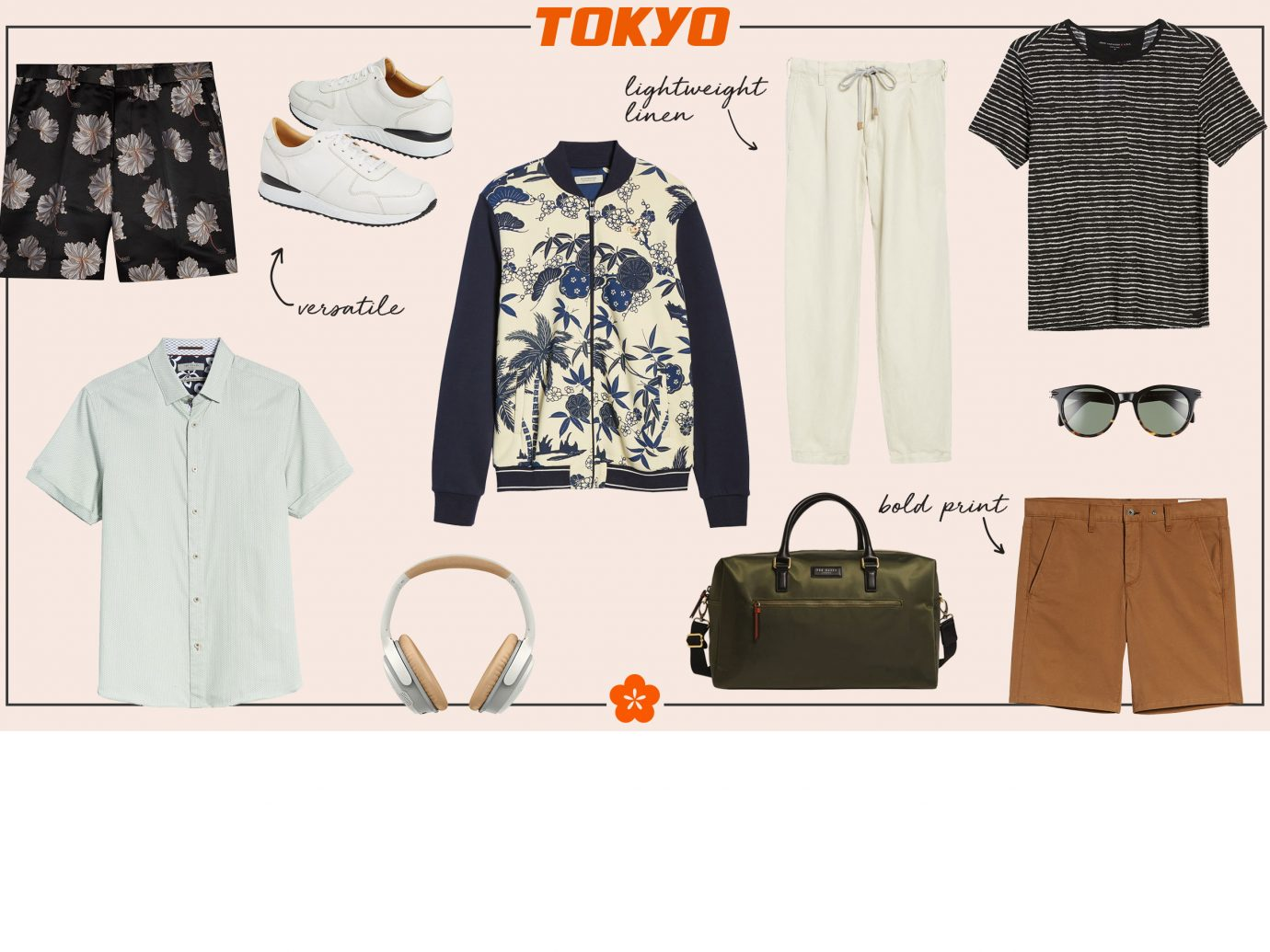 What to wear in Tokyo collage - men
